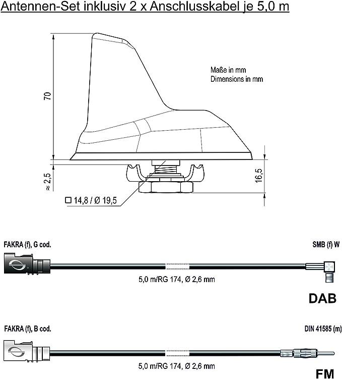 /7677940/Shark II DAB della DMB//AM//FM//Antenna GPS ACV 15/