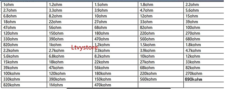 Ltvystore 2600pcs 130 Values 1 ohm 820K ohm 1//4W Metal Film Resistors Assortment Kit Assorted Set