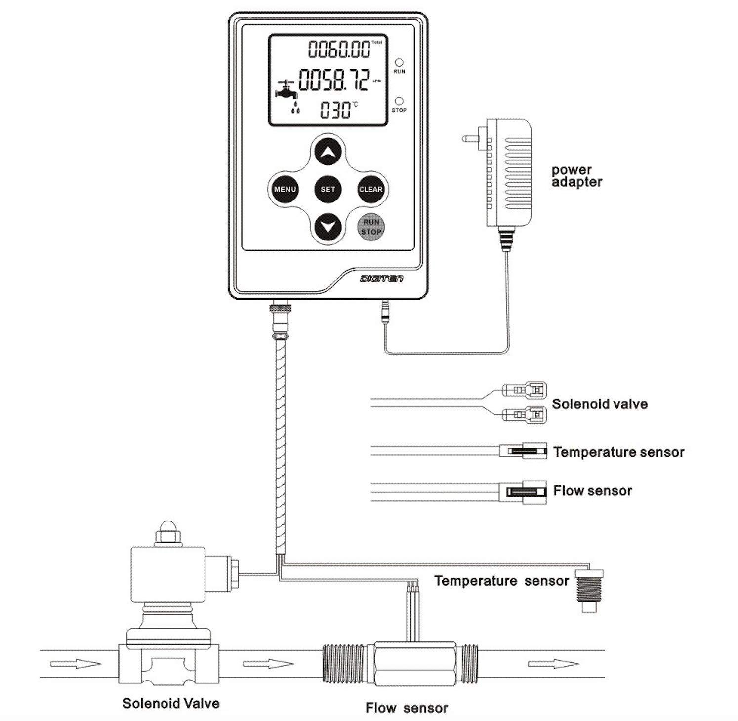 DIGITEN LCD Display Water Flow Control Meter Liquid Quantitative Controller + G2'' 2 inch Water Flow Hall Sensor Switch Meter Flowmeter Control 10-200L/min + DC 12V Power Adapter by DIGITEN