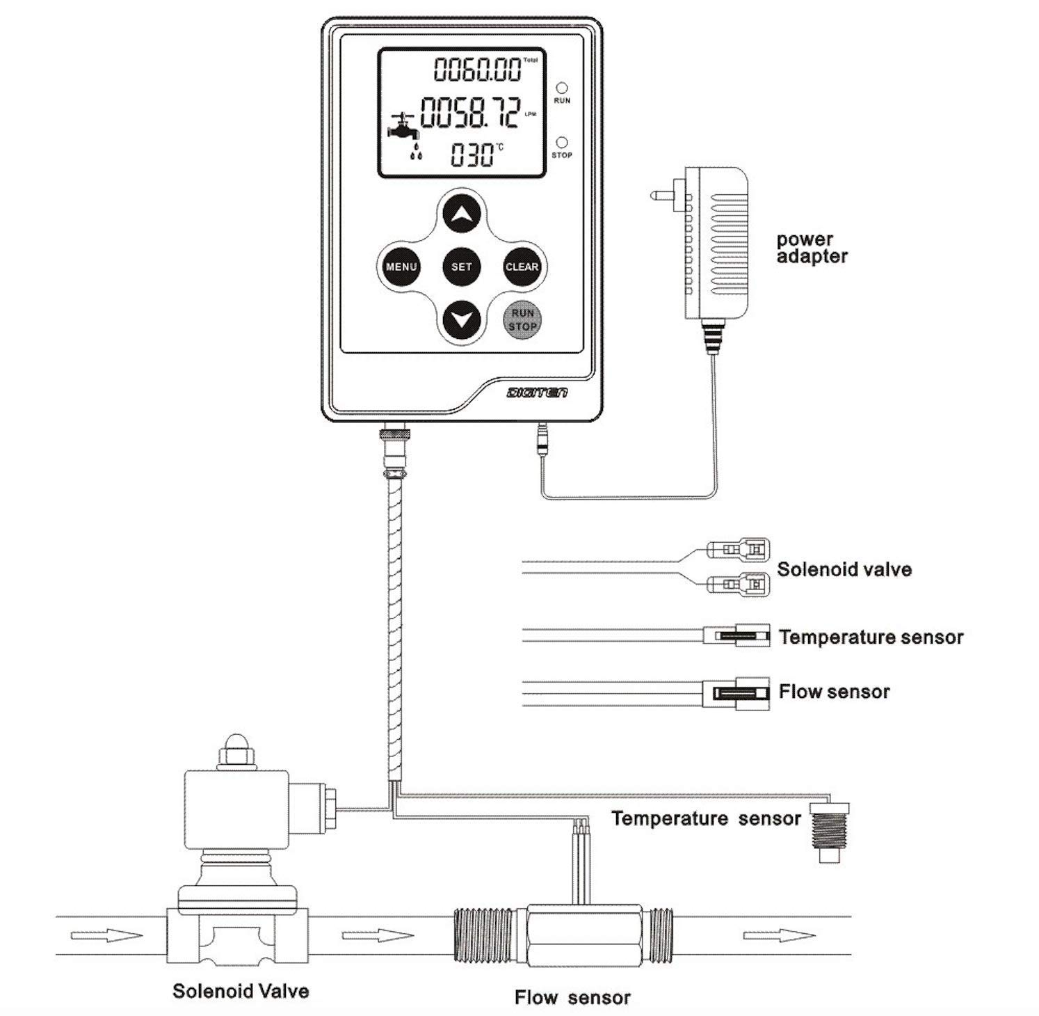 DIGITEN LCD Display Water Flow Control Meter Liquid Quantitative Controller + G2'' 2 inch Water Flow Hall Sensor Switch Meter Flowmeter Control 10-200L/min + DC 12V Power Adapter