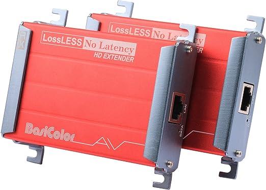 Basicolor - Extensor HDMI sin señal LOSS sin retardo: Amazon.es: Electrónica