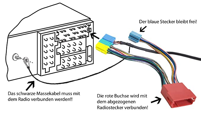 Audi A4 Concert Wiring Diagram
