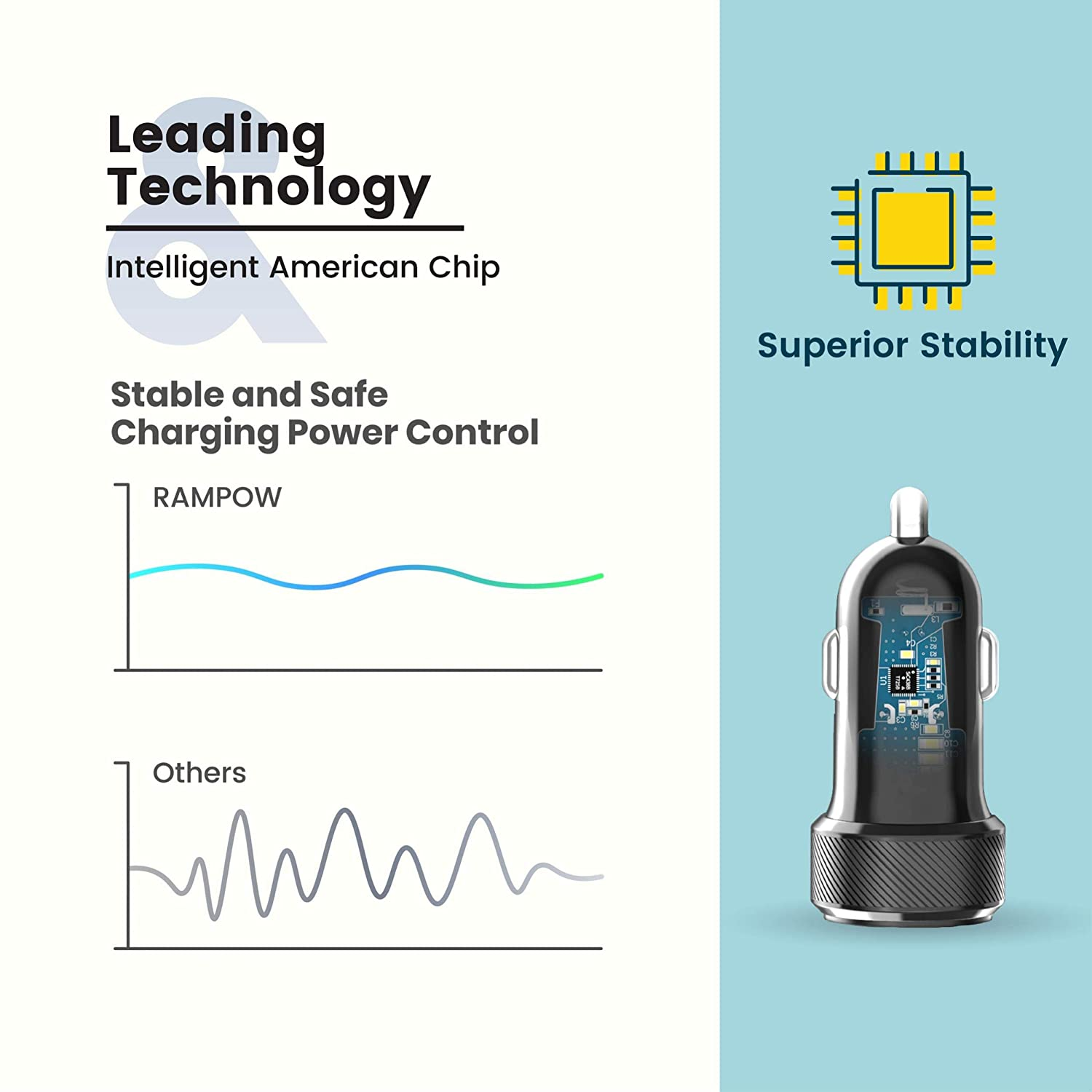Dual Port USB Car Charger RAMPOW Car USB Charger Black 4348679277 Compatible Samsung Galaxy S10//S10e//S9//S8//S7//S6//Edge LG HTC Phone//Tablet and More Devices 2-Port 24W//4.8A