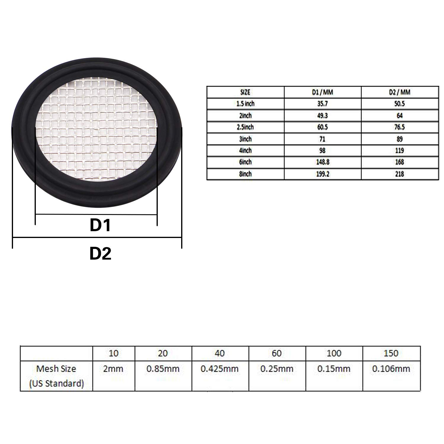 DERNORD 1.5 Viton Sanitary Gasket w//Stainless Screen Tri Clamp Clover 20 Mesh