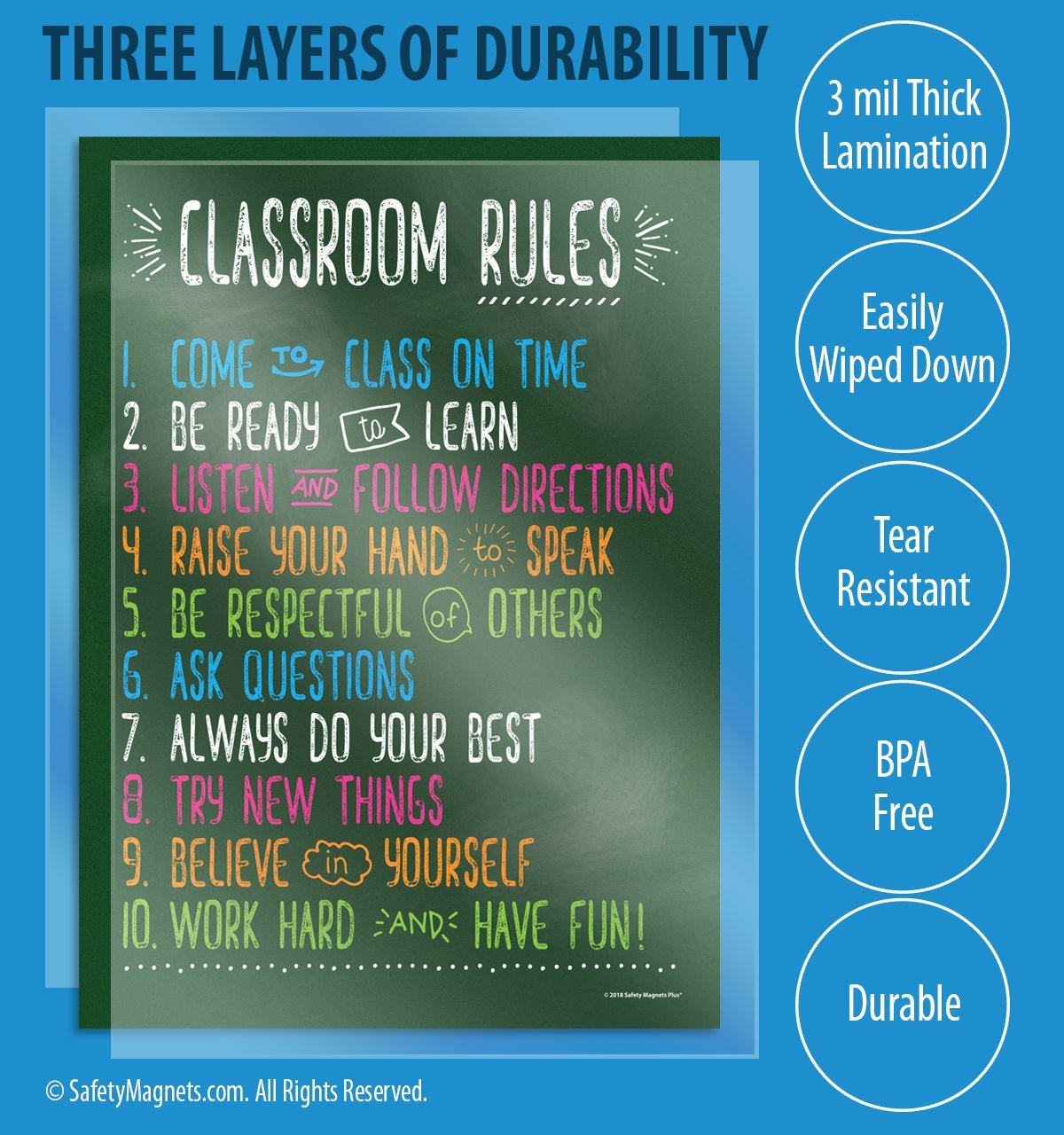 Amazon.com: Classroom Rules Poster - 17 x 22 in. - Laminated ...