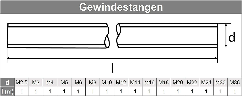 DIN 976 Edelstahl A2 Gewindestange V2A M18-1.000 mm DIN 975