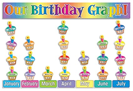 Amazon Our Birthday Graph Bulletin Board Scholastic Office