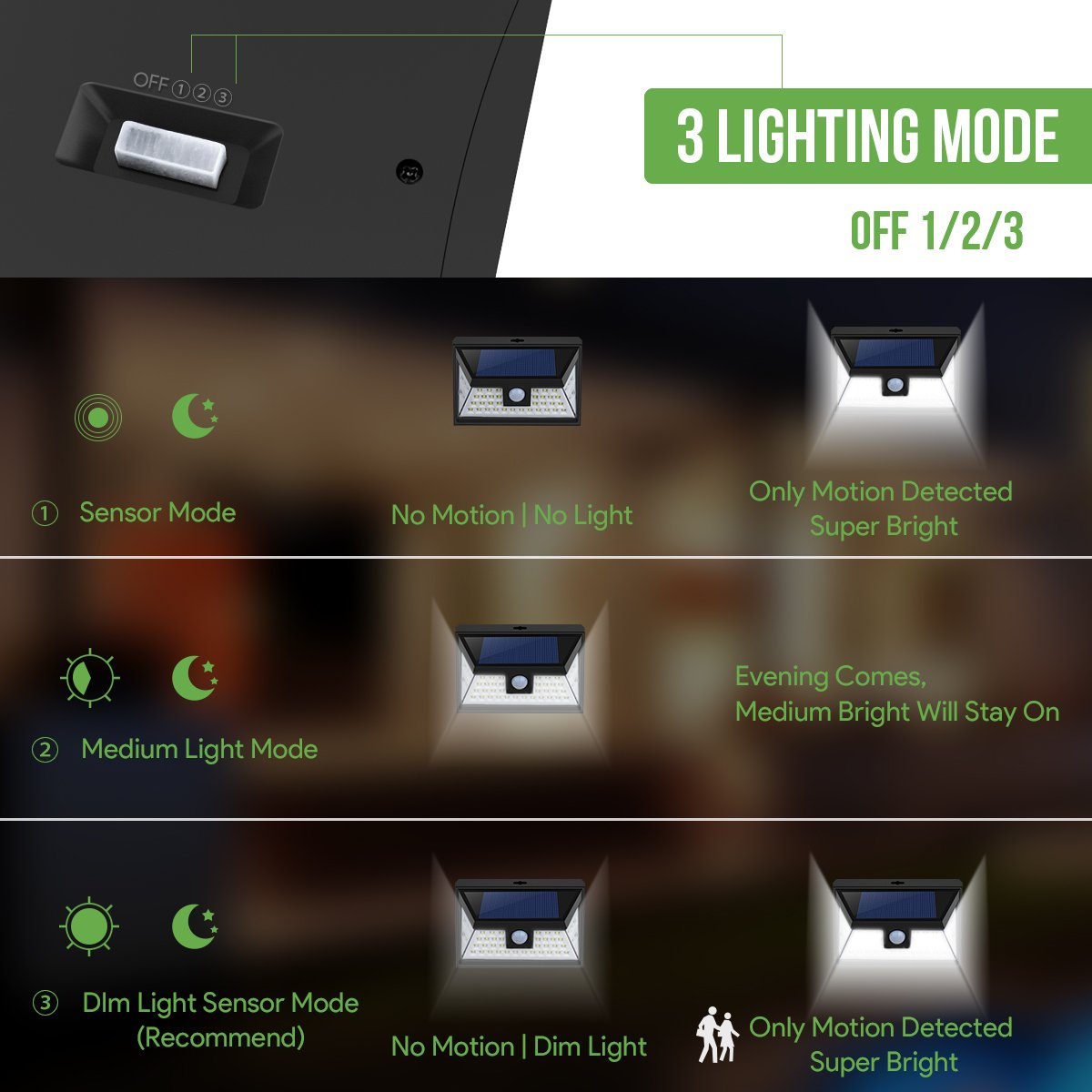LE 44 LED Solar Powered Lights Outdoor with Motion Sensor, 3 Optional Lighting Modes, 270 Degree Angle, Daylight White 6000K, 4W 550LM, for Garden, Fence, Driveway, Front Door and More, Pack of 4 by Lighting EVER (Image #6)