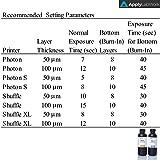 ApplyLabWork 3D Resin for LED/LCD Printers, MSLA