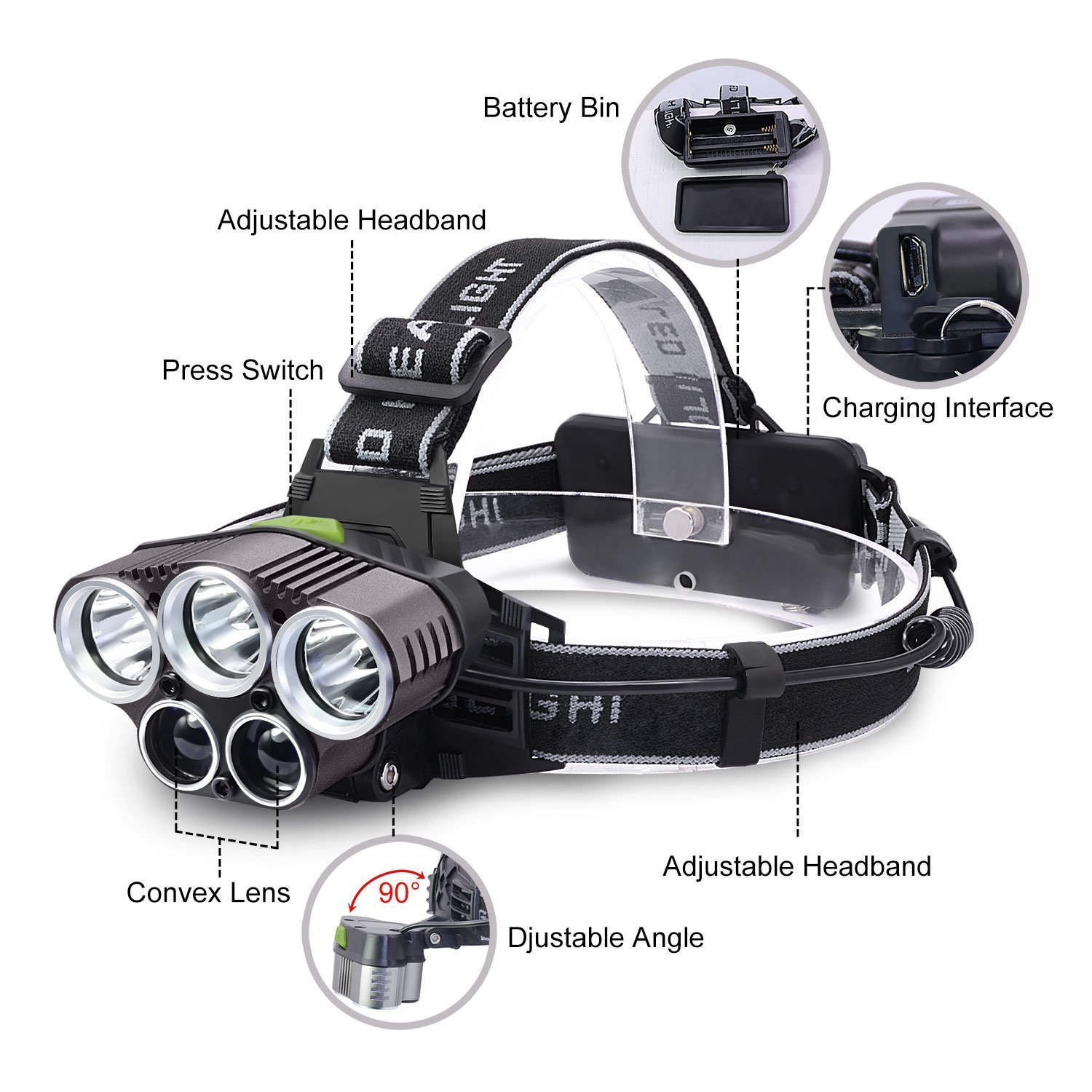 EAGY Headlamp, 5000 Lumen CREE LED Work Headlight,18650 Rechargeable Waterproof Flashlight with 6 Modes Zoomable Work Light,Best Head Lights for Camping Running Hiking by EAGY (Image #5)