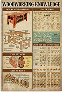 Grand Park Carpenter Poster Vintage How to Woodworking Types of Joints Wood Cutaway Woodworking Knowledge Home Prints Abstract Wall Art for Living Room Decor Painting Vintage Poster No Frame