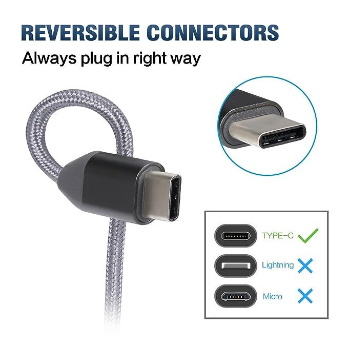 Amazon.com: Cable USB tipo C 2 unidades, cable USB C 2.0 de ...
