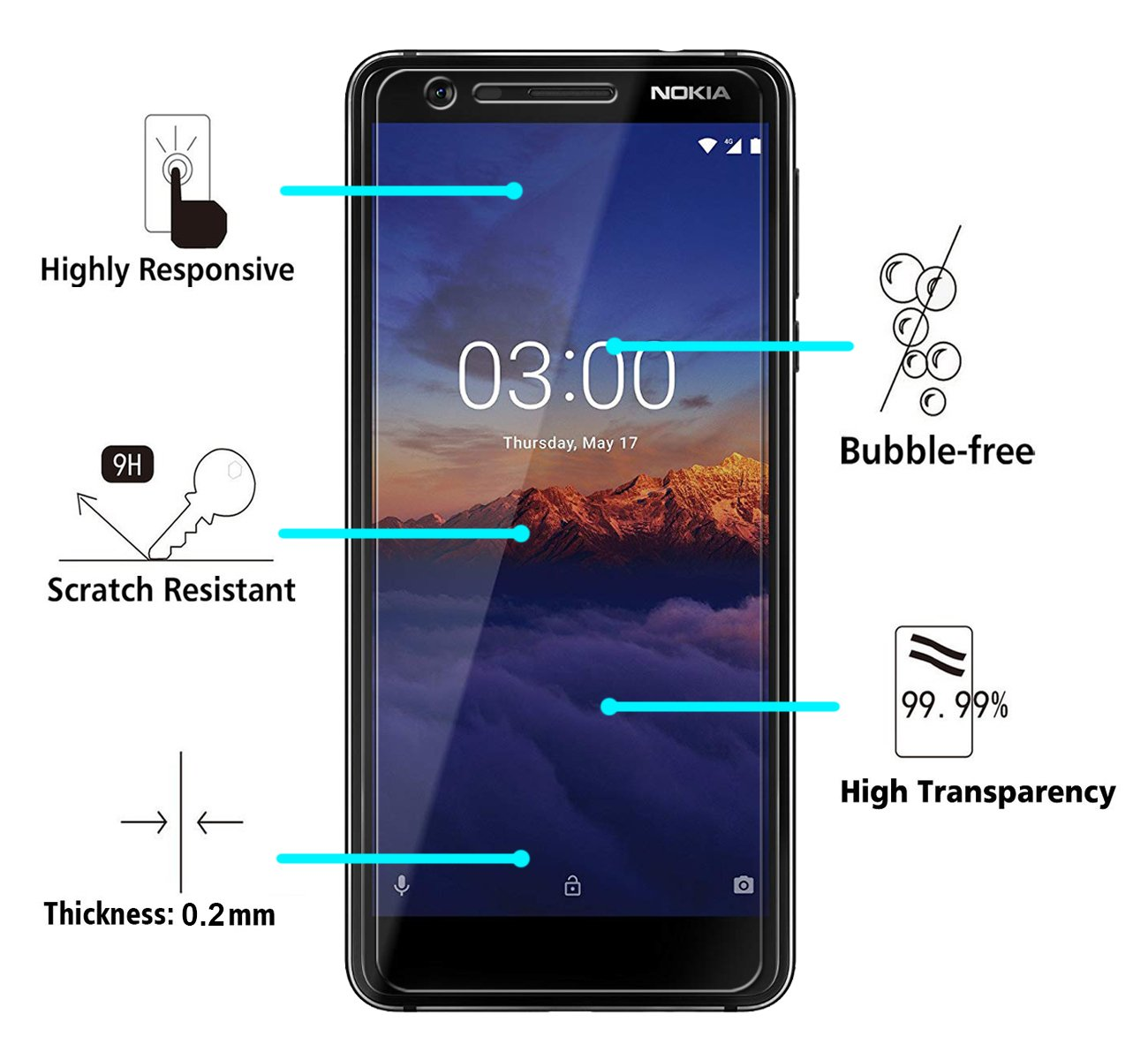 iVoler [Pack de 2] Verre Trempé pour Nokia 3.1 / Nokia 3 2018, Film Protection en Verre trempé écran Protecteur vitre: Amazon.fr: High-tech
