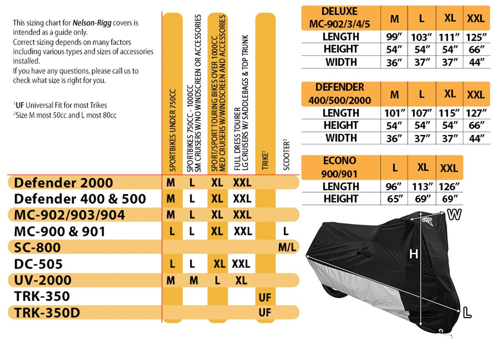 5f7e89c35a5 Nelson-Rigg Graphite Black Econo MC-900 Cover: Amazon.com.mx: Automotriz y  Motocicletas