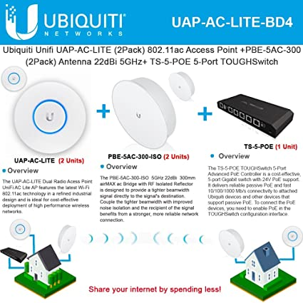 Ubiquiti Unifi UAP-AC-LITE x2 802 11ac AP +: Amazon co uk