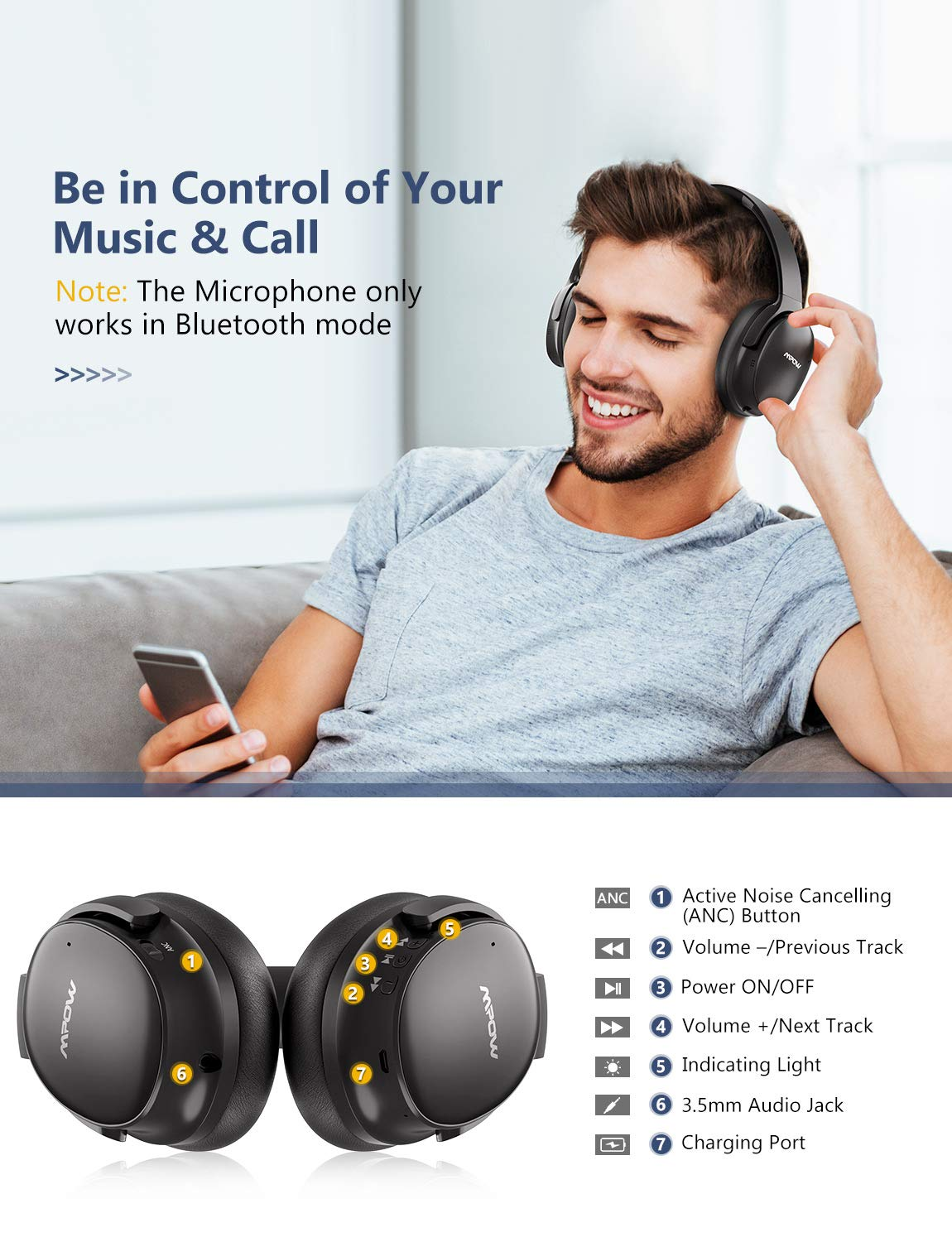 Mpow H10 [2019 Edition] Dual-Mic Active Noise Cancelling Bluetooth Headphones, ANC Over-Ear Wireless Headphones with CVC 6.0 Microphone, Hi-Fi Deep Bass, Foldable Headset for Travel/Work by Mpow (Image #5)