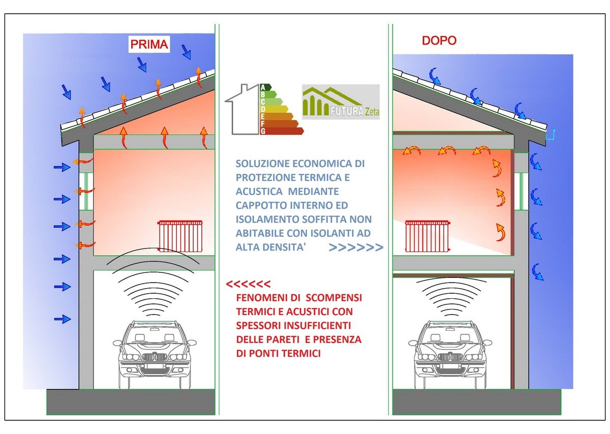 Paneles de Poliestireno - EPS 100 Blanco - Poliestireno expandido sinterizado de 3 cm de espesor para aislamiento térmico de vigas, pilares o sistema ...