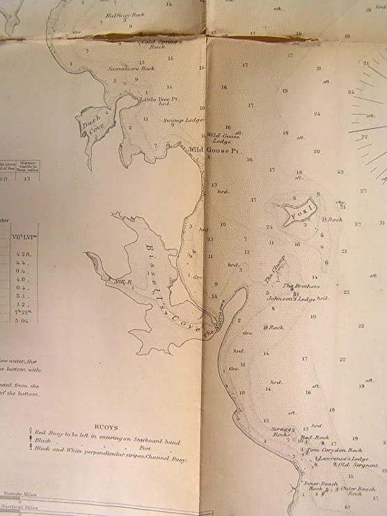 Amazon Wickford Harbor Rhode Island Tides Buoys 1868 Uscs