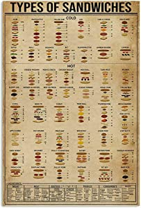 Types of Sandwich Poster Cool Wall Decor Artwork Gift for Food Lover Vintage Retro Wall Decor Bar Metal Tin Sign 12