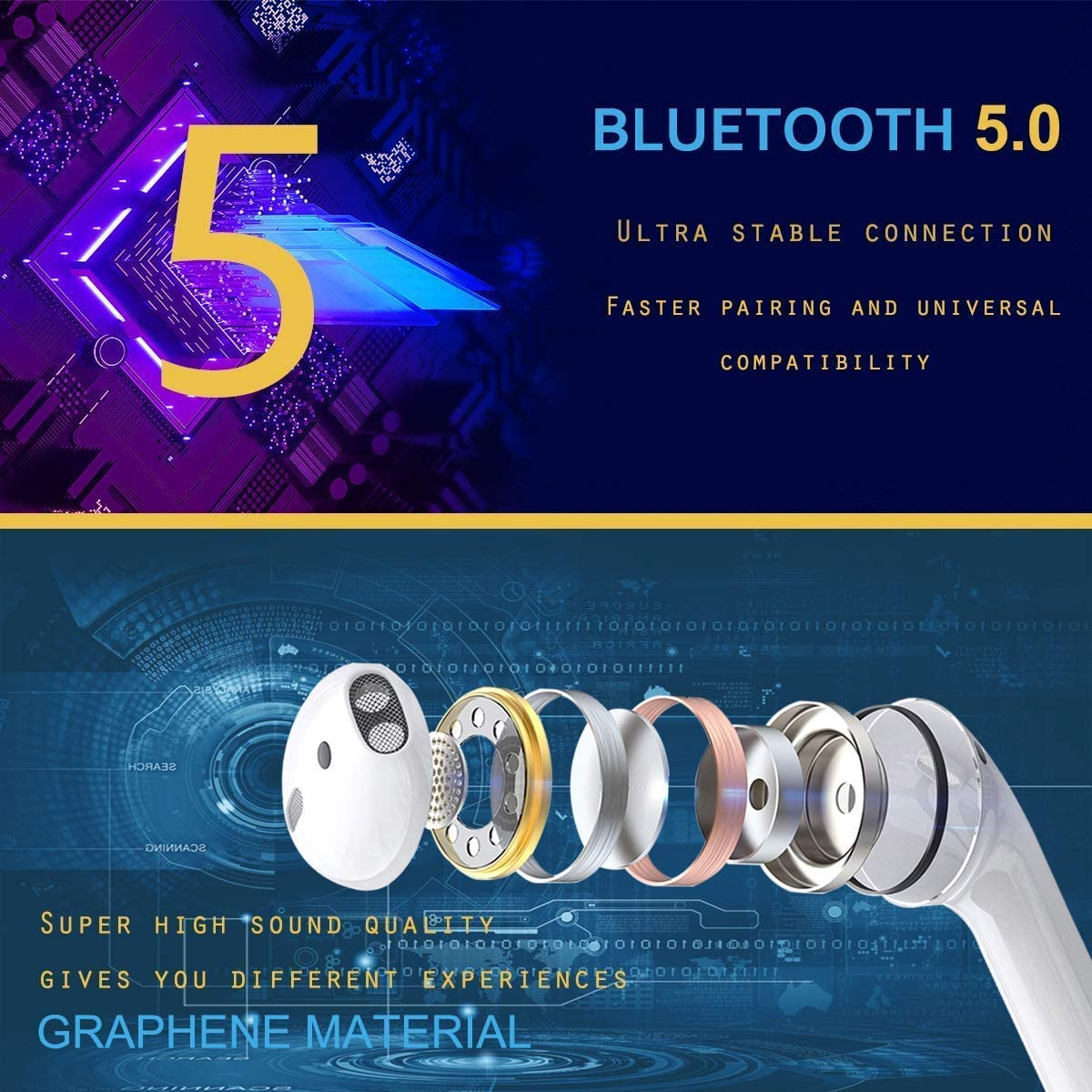 Wireless Earbuds Bluetooth 5.0 Headphones Sweat-Proof Sports in-Ear Headphones Compatible with iPhone Android Laptop and Smart Devices