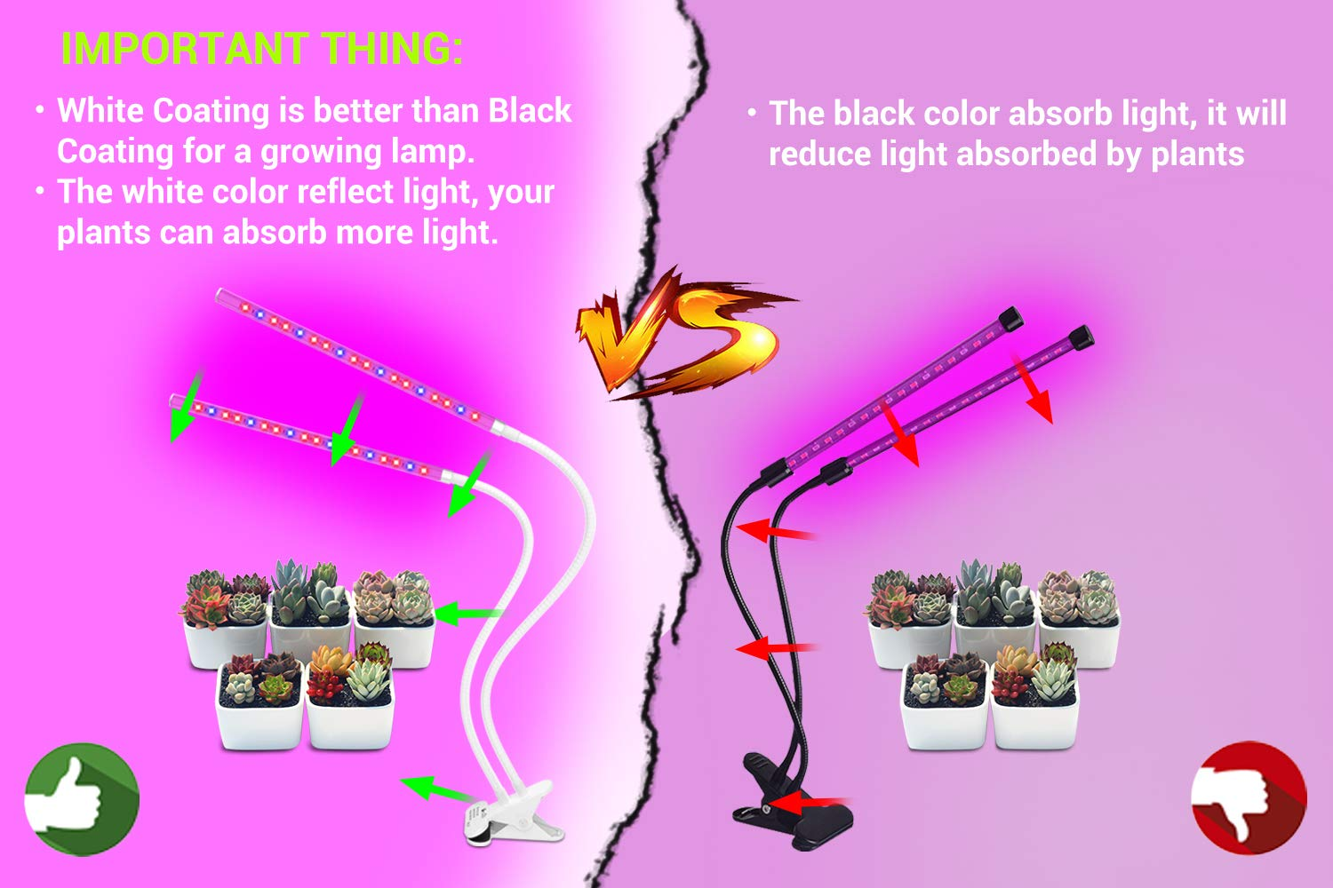OxyLED Grow Light for Indoor Plants, Timing Function Dual Head Plant Light, 36 LED 5 Dimmable Levels Grow Lamp with Flexible Gooseneck for Hydroponics Greenhouse Gardening by OxyLED (Image #3)