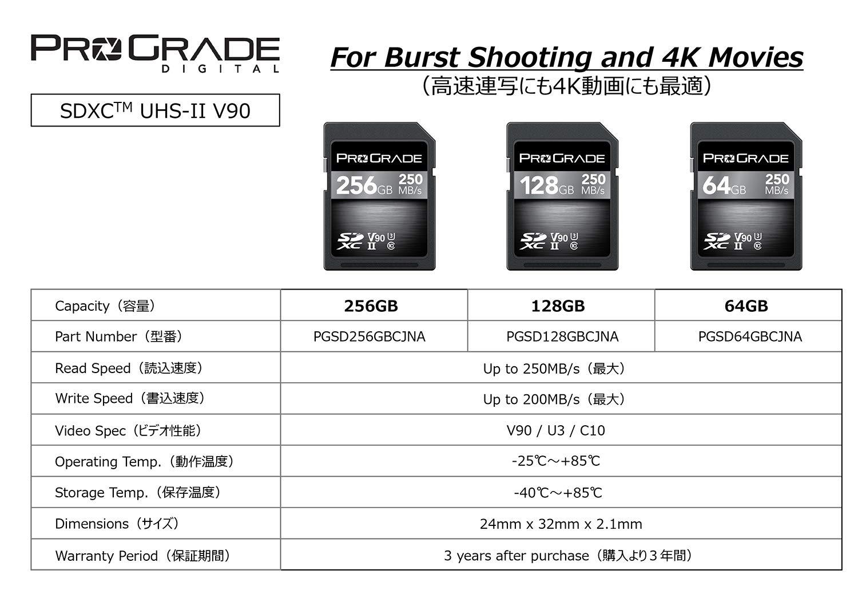 ProGrade Digital Incorporated Carte m/émoire SDXC UHS-II V90 num/érique 64GB