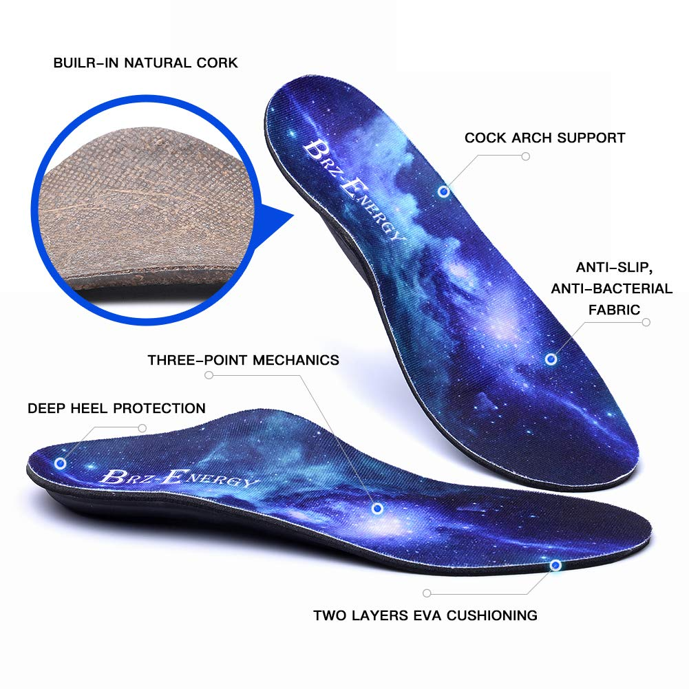 Orthotic Insoles Inserts With Arch Support Plantar