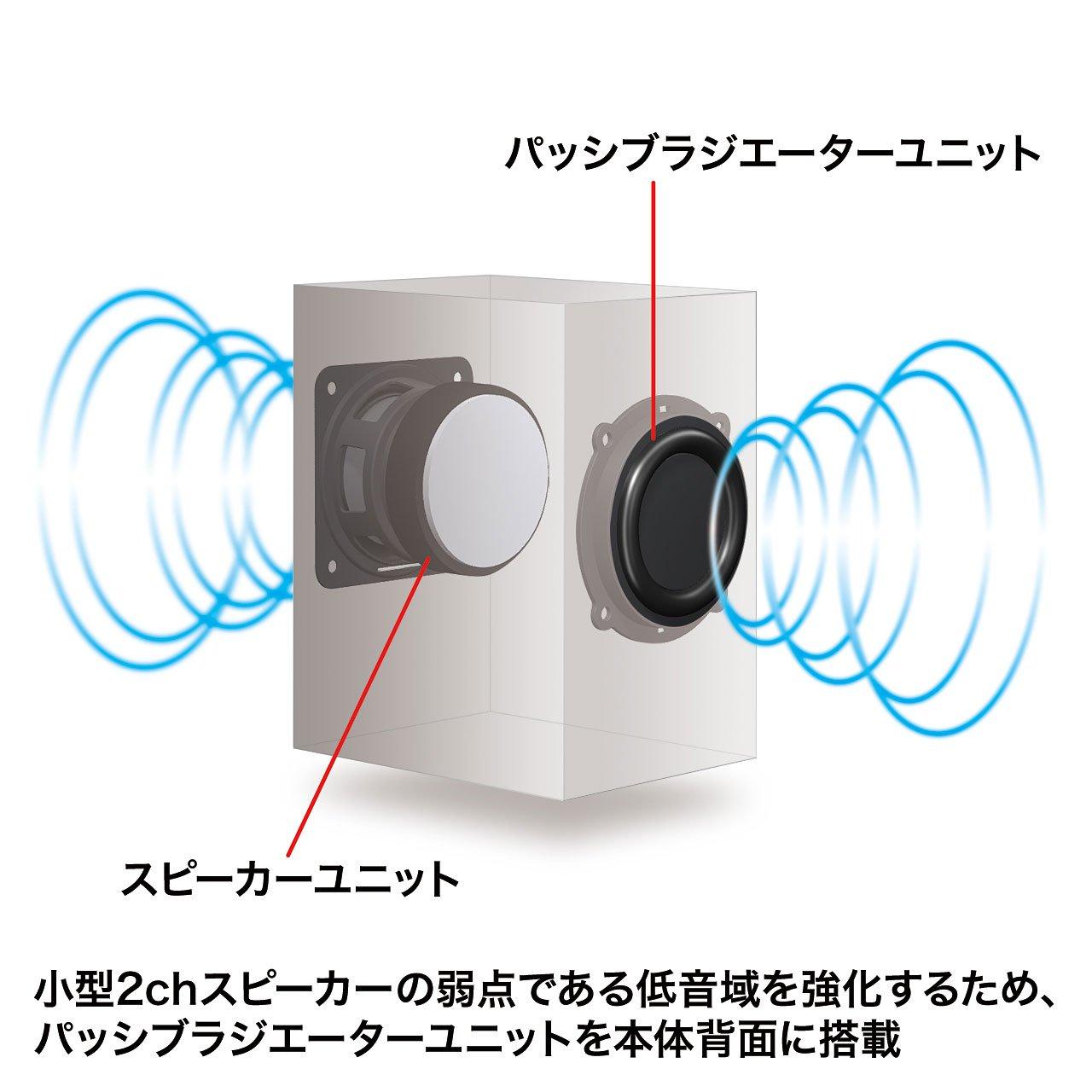 SANWA SUPPLY high-power USB speaker MM-SPU9BK (Black) by Sanwa (Image #5)