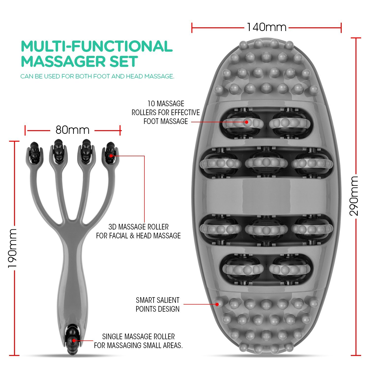 Sensual foot massage chart