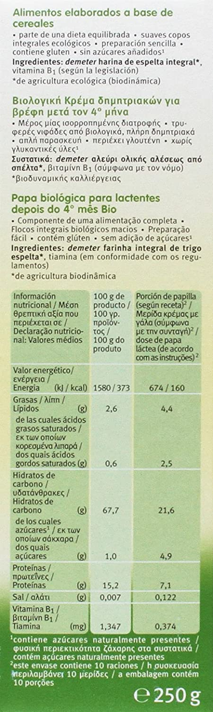 Holle Papilla de Espelta (+4 meses) - Paquete de 6 x 250 gr - Total: 1500 gr: Amazon.es: Alimentación y bebidas