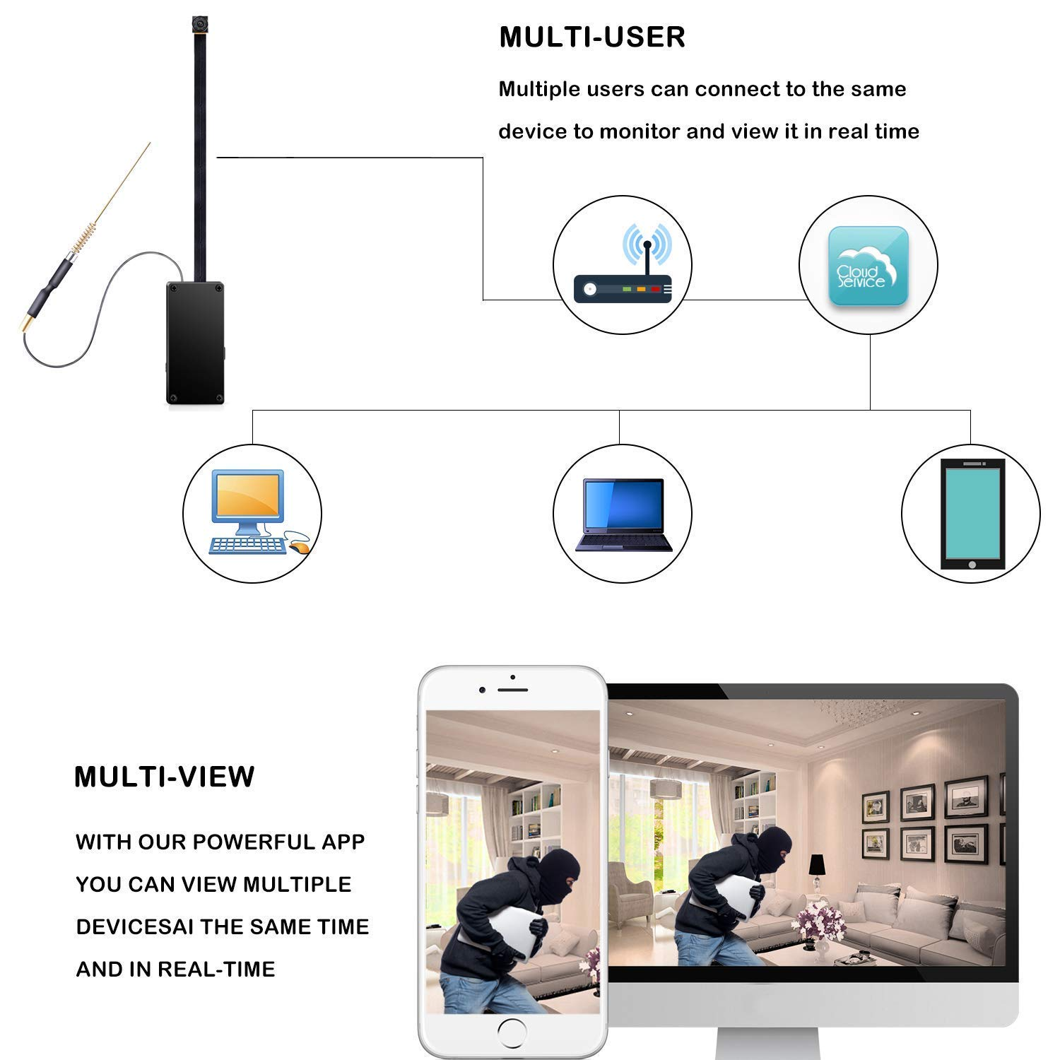 Mini Wi-Fi Camera Motion Detection Night Vision 1080P Wireless IP Indoor Baby Pet Monitor Remote Real Time Video Free App View Nanny Cam Home Security Camera SD Card Storage to 128GB