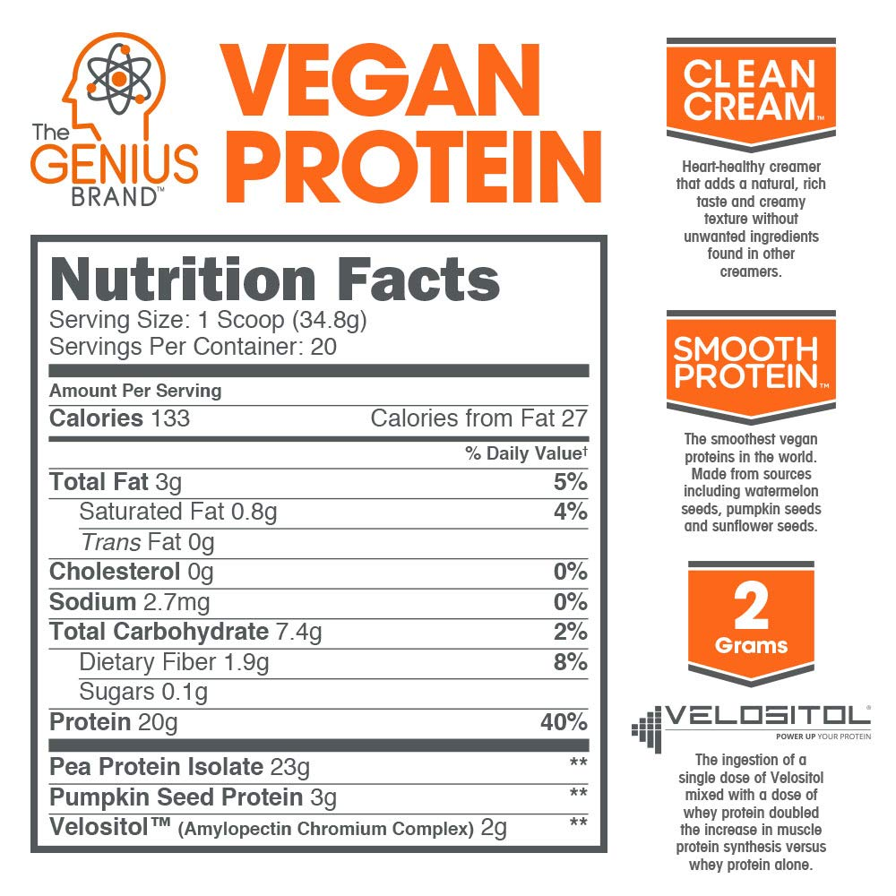 Genius Vegan Protein Powder Plant Based Lean Muscle Building Shake Best Pea Pumpkin Protein Sources Ideal Lean Body Shake for Men Women All in One Nutritional Sport Drink Dairy Free