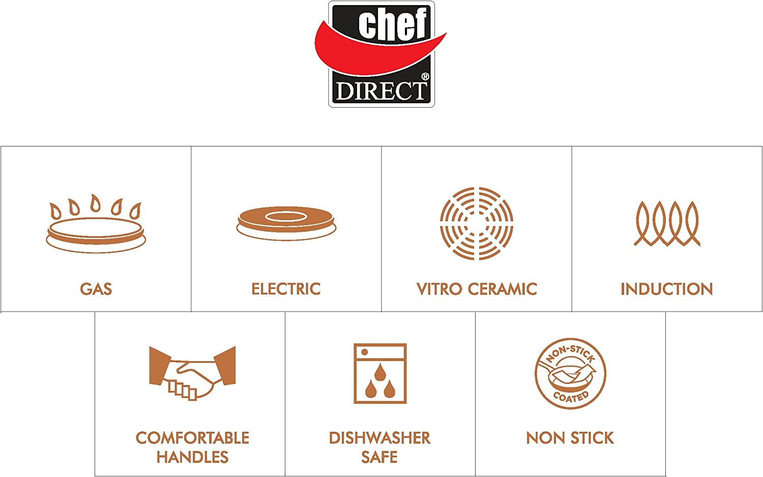 Amazon.com: Chef Direct Stainless Steel Non Stick Round Dish ...