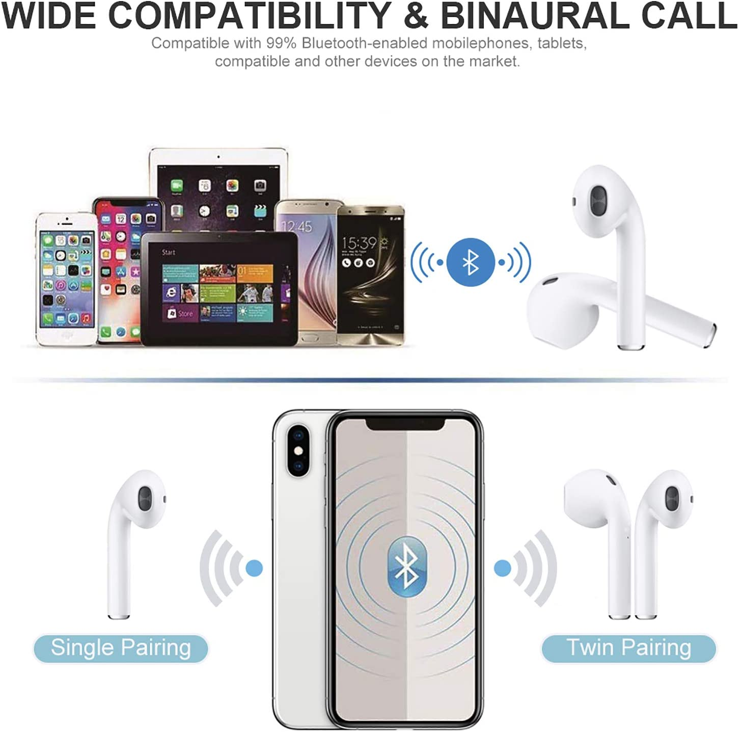 Wireless Earbuds Bluetooth 5.0 Headsets with【12Hrs Charging Case】IPX5 Waterproof Pop-ups Auto Pairing for Apple Airpods Android//iPhone Samsung 3D Stereo Headphones in-Ear Ear Buds Built-in Mic