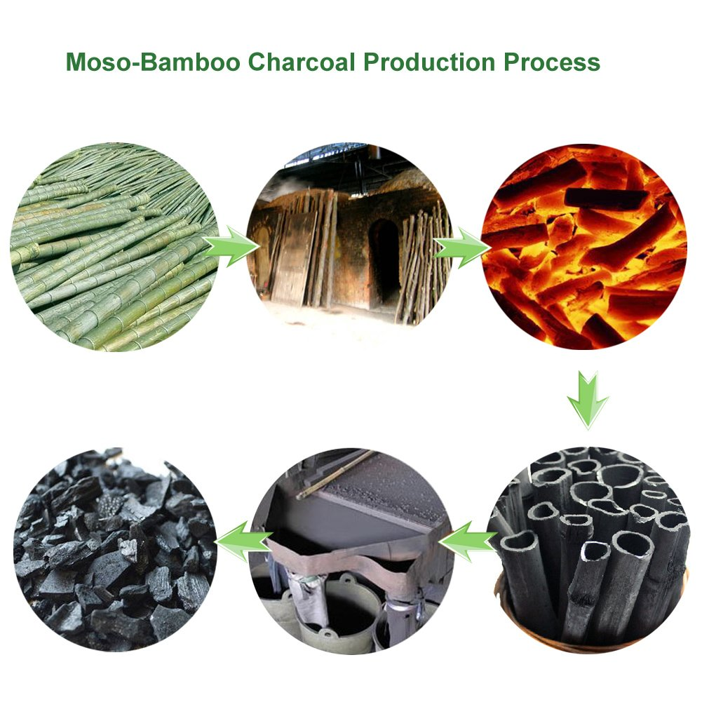 HUANLEMAI 4-Pack x 250g Natural Activated Moso-Bamboo Charcoal Air Purifying Bags, Fragrance Free, Chemical Free, Odor Eliminator Dehumidifier Purifier Absorb Moisture for Home, Kitchen, Closet, Car by HUANLEMAI (Image #3)