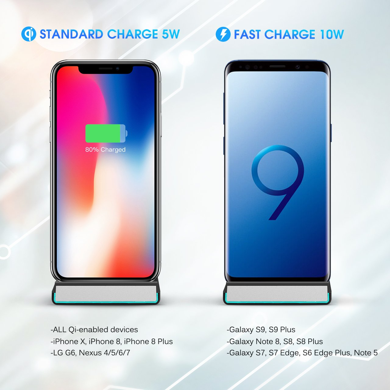 iPhone X Wireless Charger, ELLESYE 10W Fast Wireless Charger Charging Stand for Galaxy S9 S9 Plus Note 8 S8 S8 Plus S7 S7 Edge Note 5 S6 Edge, 5W Standard Charge for iPhone X/8/8 Plus (No AC Adapter) by ELLESYE (Image #2)