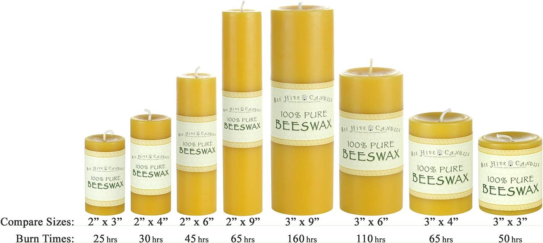 100 BeeswaxBeeswax CandleBeeswax Floating CandleBeeswax Candles 100/% Pure Organic Beeswax Floating Golden Yellow Honey Candles 3 x 1.75