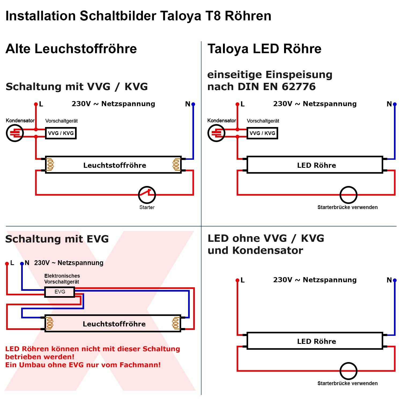 Industriestandard!!! Marke Taloya T8 LED 60cm Retrofit 10W Röhre ...