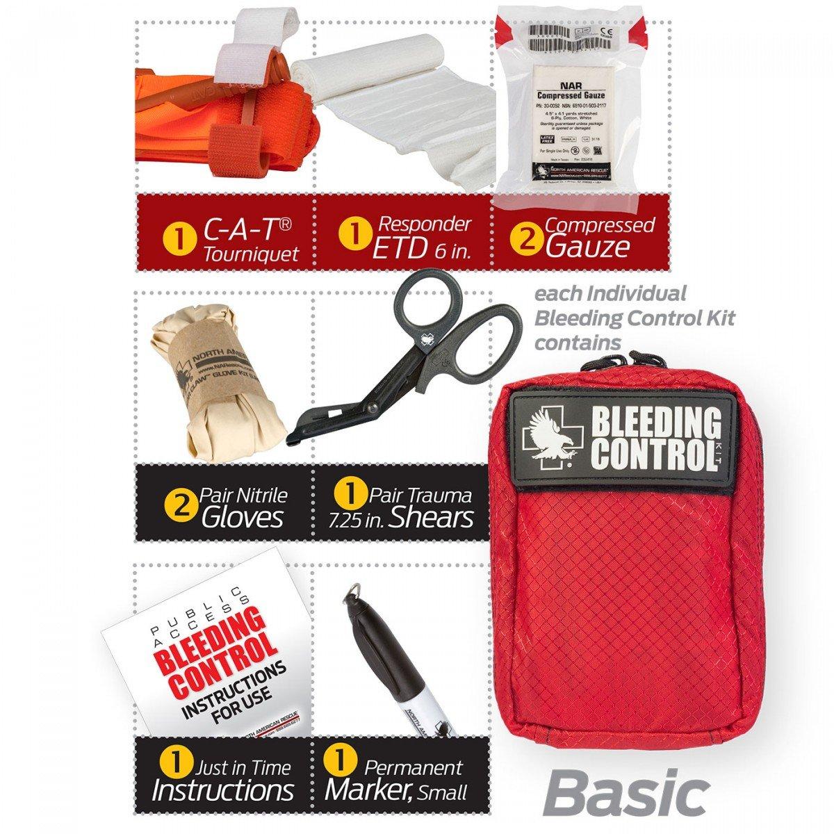 Individual Bleeding Control Kit- Basic,Nylon Bag, Red (3 Pack)