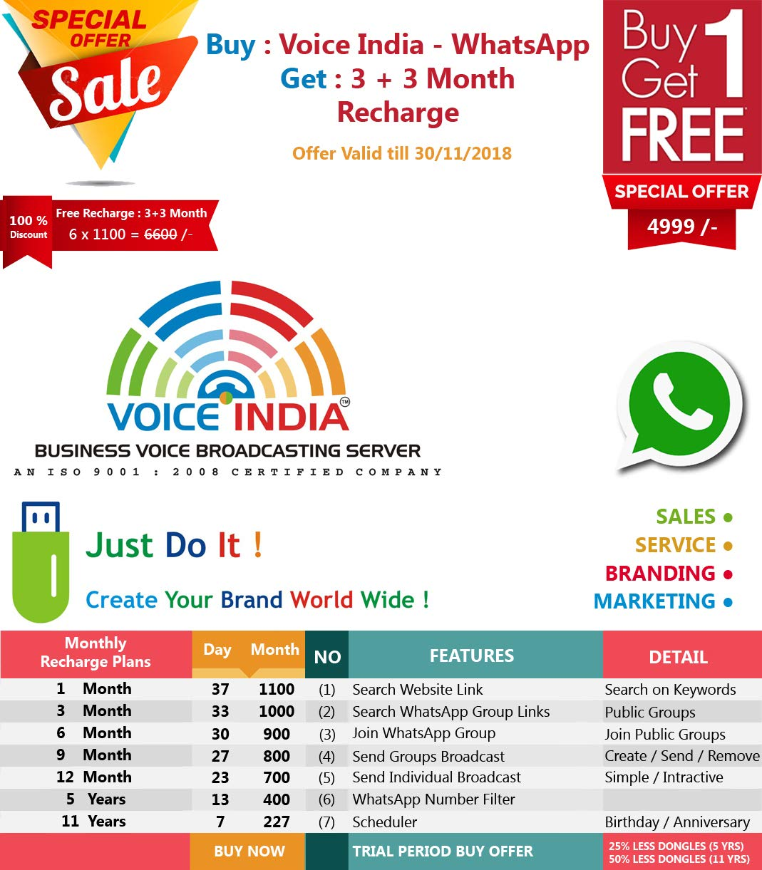 VOICE INDIA ® - WHATSAPP DONGLE : TEXT, IMAGE, AUDIO, VIDEO
