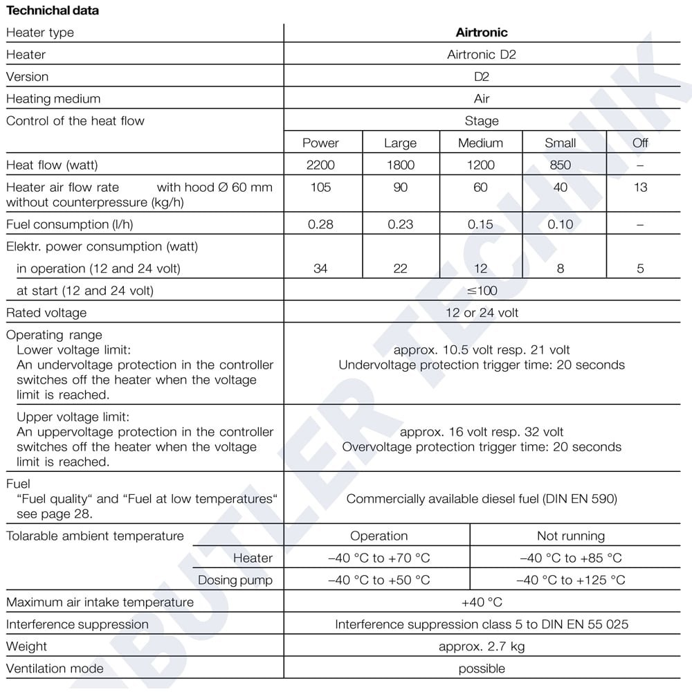 amazon com eberspacher espar airtronic d2 air heater 12v diesel rh amazon com espar d2 heater wiring diagram