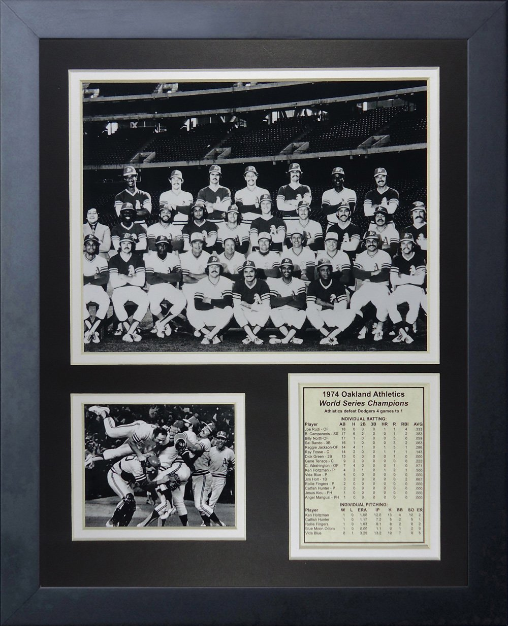 11 x 14-Inch Legends Never Die 1974 Oakland Athletics World Series Champions Framed Photo Collage