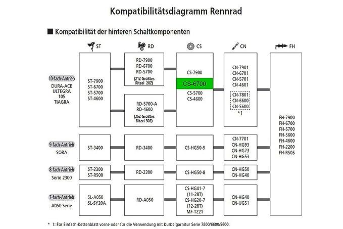 CS-6700 10-fach ULTEGRA Kassette 11-28 Shimano