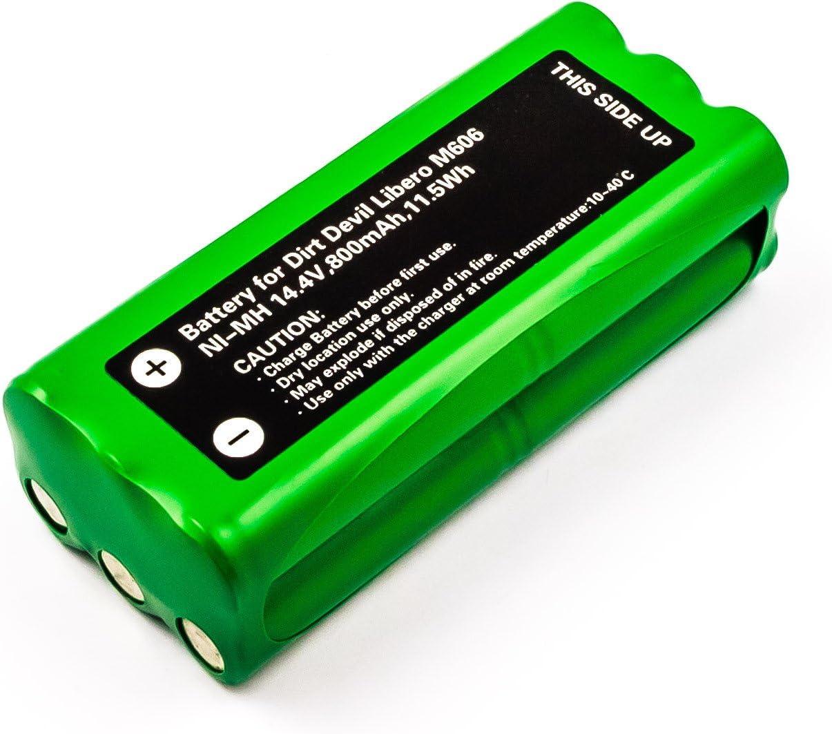 MicroBattery MBVC0001 accesorio y suministro de vacío Robot vacuum Batería - Accesorio para aspiradora (Robot vacuum, Batería, Níquel-metal hidruro (NiMH), 800 mAh, 14,4 V, 11,5 Wh): Amazon.es: Hogar