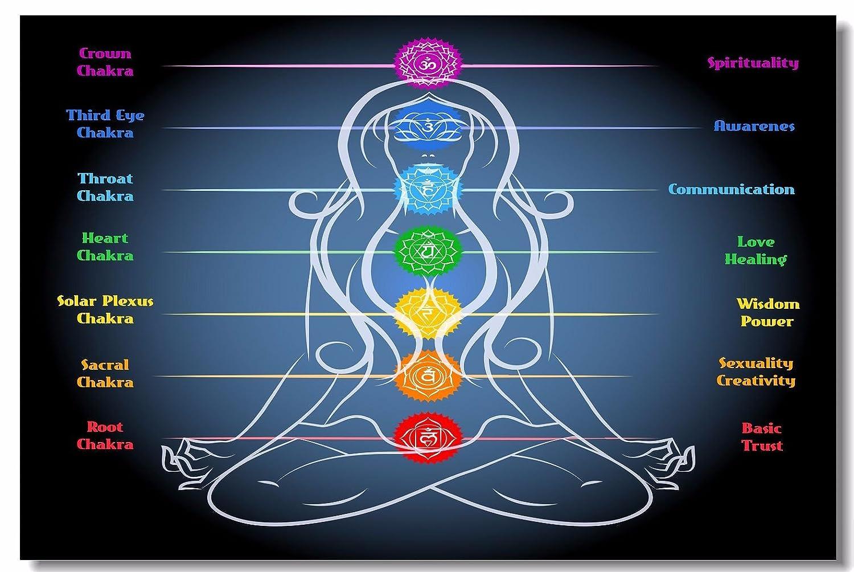 Amazon com: 1x Poster Yoga Poses and Spirituality Exercise