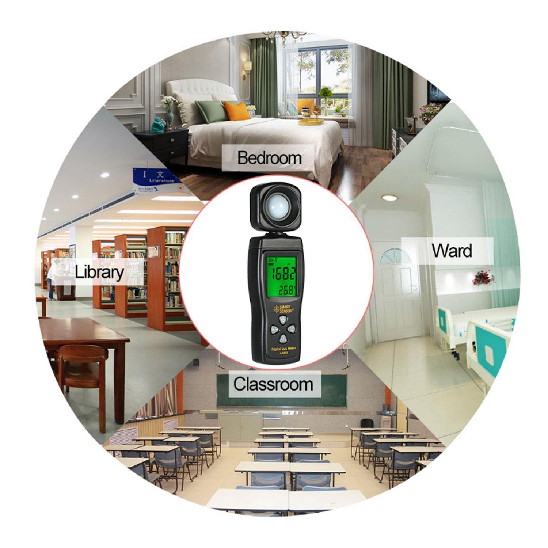 Luminance Tester Digital Lux Meter Light Meter 1-200000 Lux Tools Photometer Spectrometer Actinometer AS803 by WULE-Digital multimeter (Image #7)