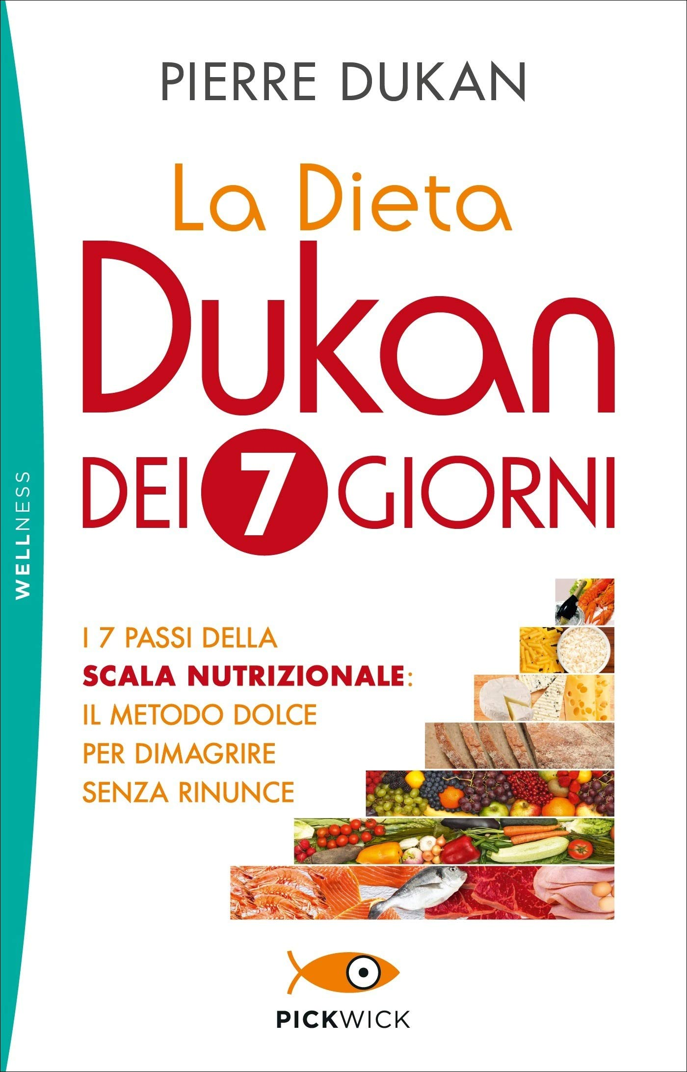 la dieta di dukan pdf scarica gratuitamente