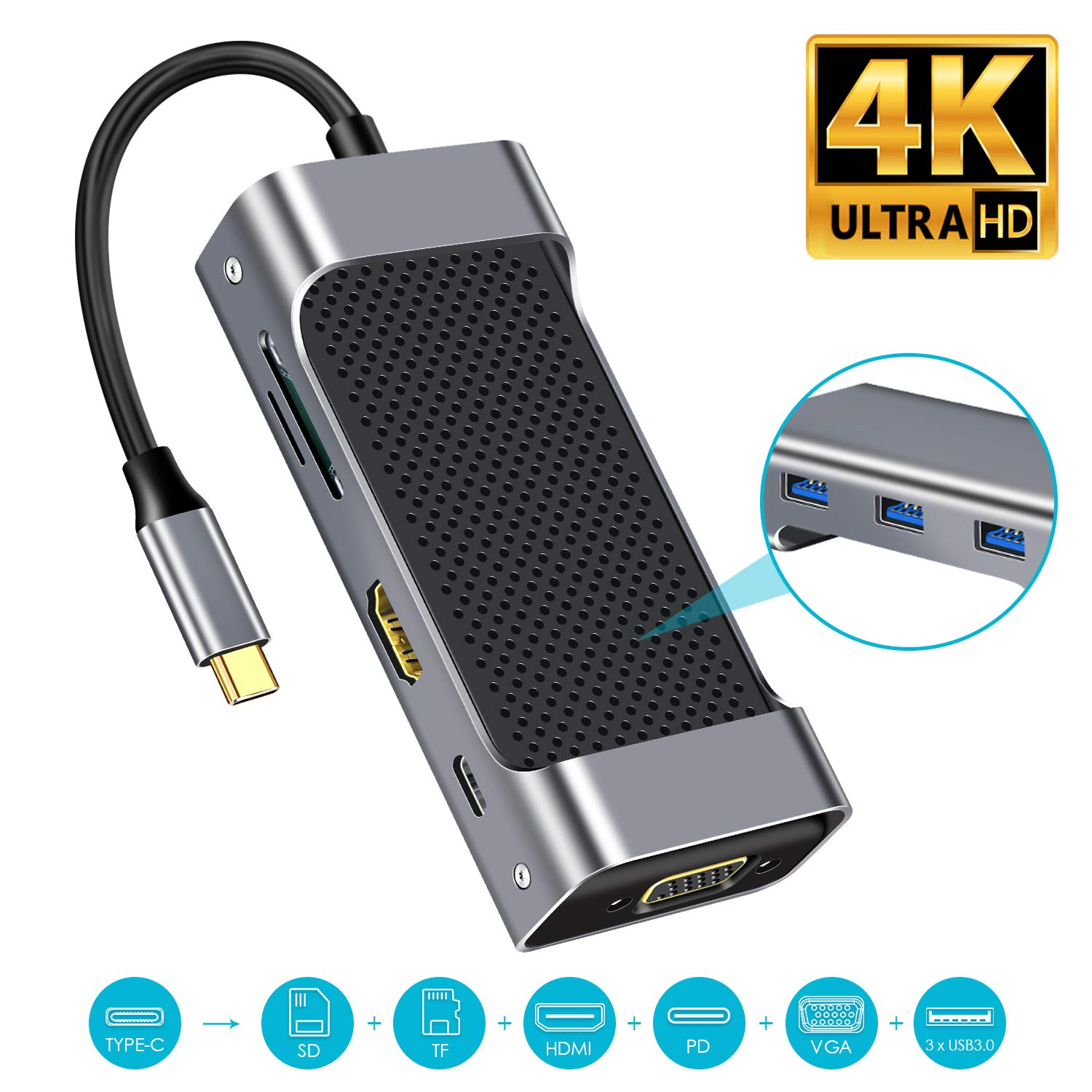 USB-C to HDMI VGA Adapter