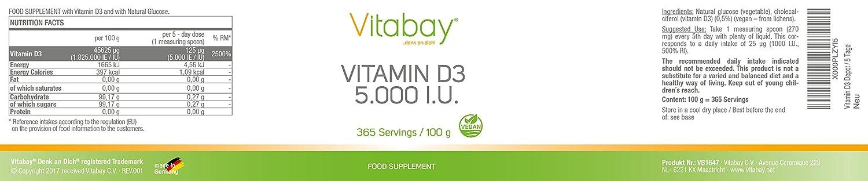 Vitamina D3 1,000 I.U. - Depot 5.000 Units - polvo vegano de líquenes - 365 porciones sin cápsulas: Amazon.es: Salud y cuidado personal