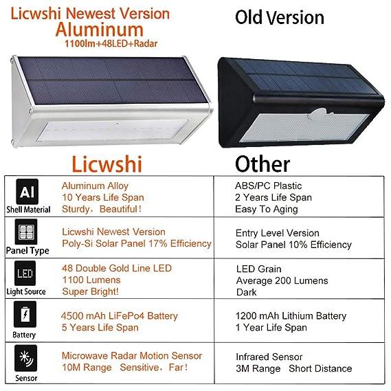 1100lm La luz solar 48 LED 4500mAh de una aleación de aluminio, impermeable al aire libre, radar de sensores de movimiento, aplicable en el porche, ...